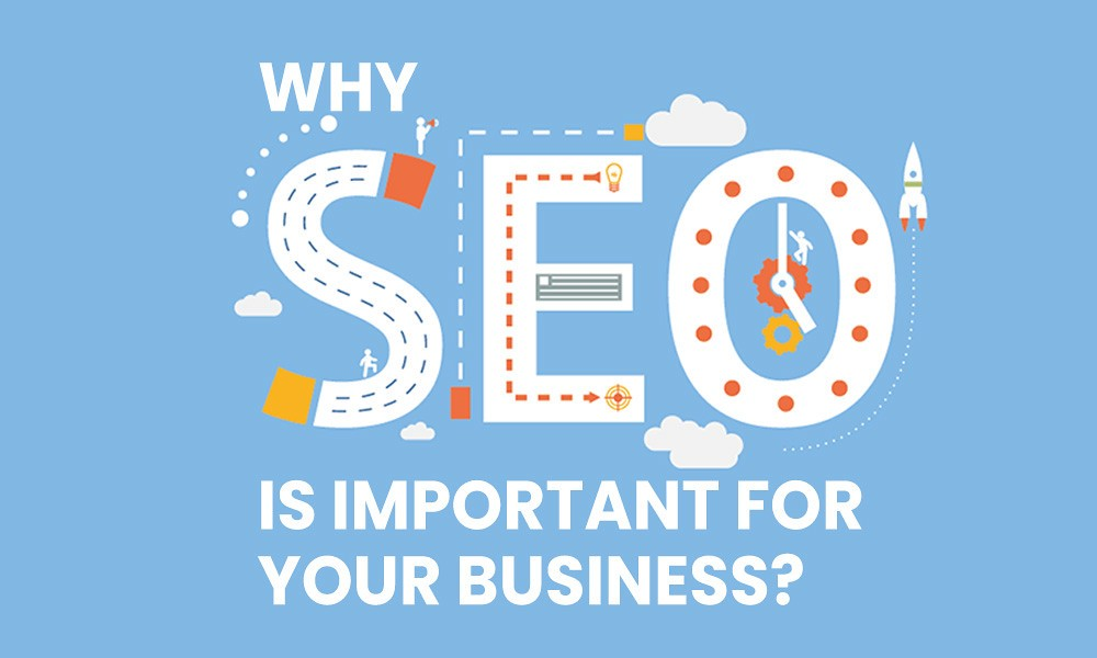 Read more about the article Why is seo Important for Business